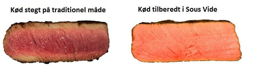 sousvide kød